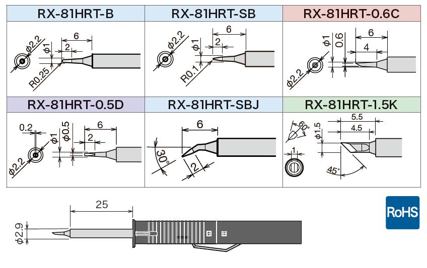 RX-81HRT