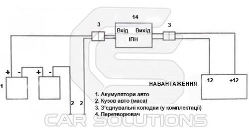 Схема під'єднання перетворювача напруги 24В-12В