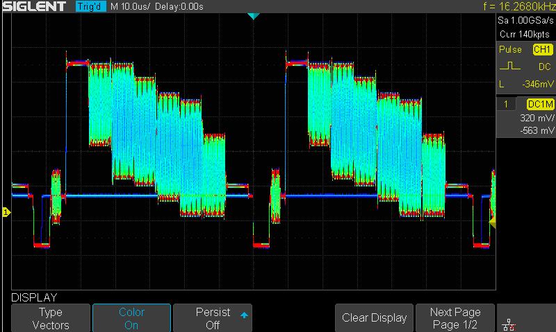 Oscilloscope SIGLENT Function 4