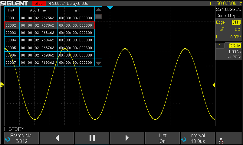 Oscilloscope SIGLENT Function 6