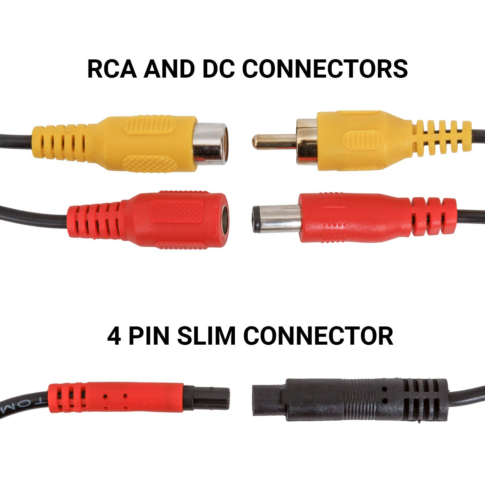 Comparison of video signal connectors