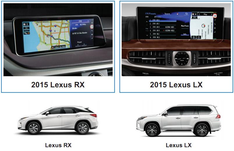 Lexus A-LINK compatibility