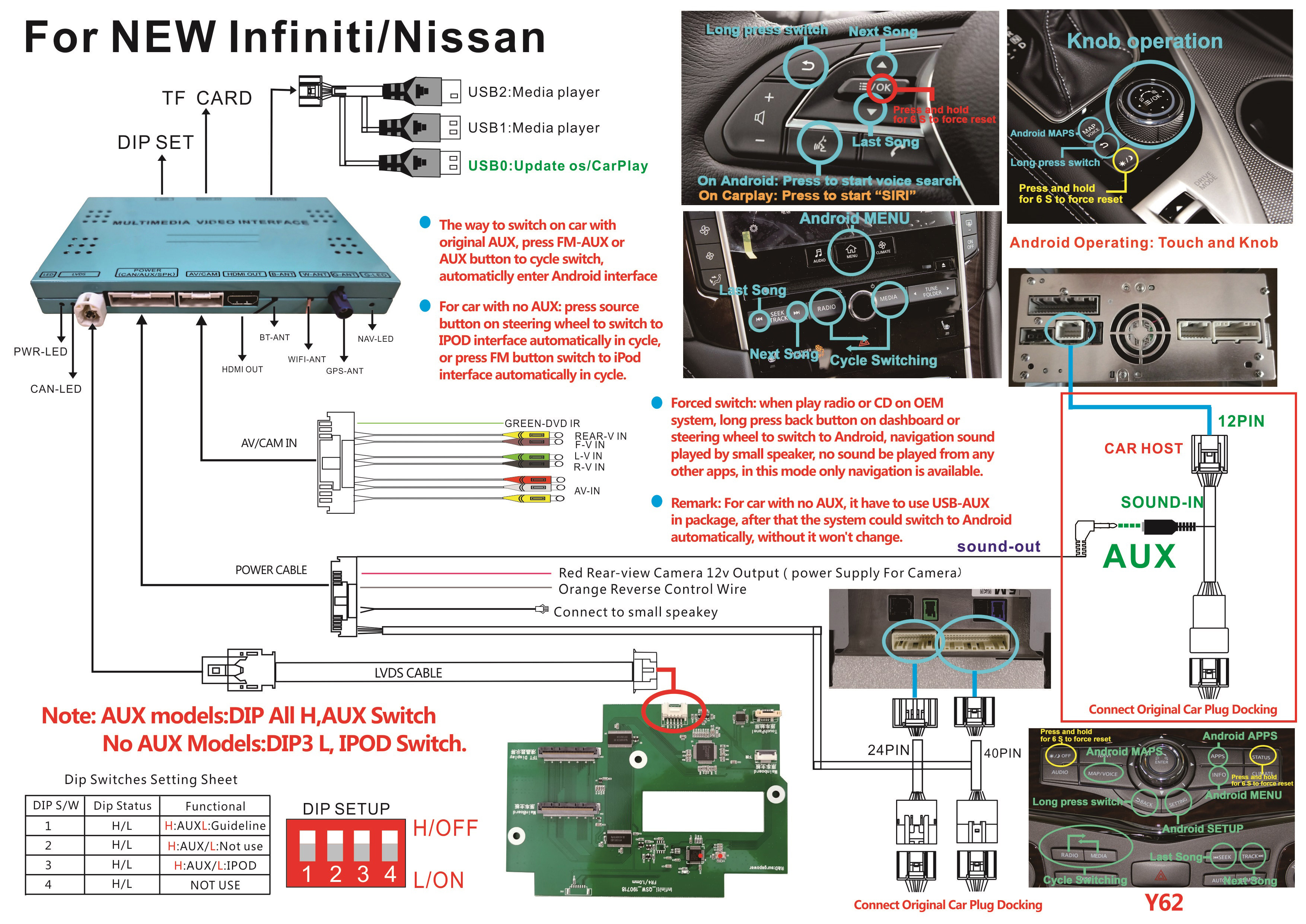 Installation Guide for Nissan and Infinity Multimedia System