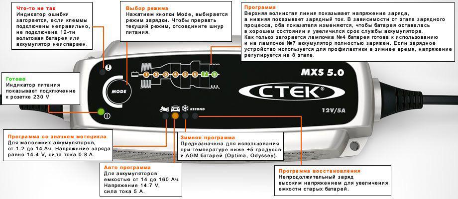 Cтек MXS 5.0