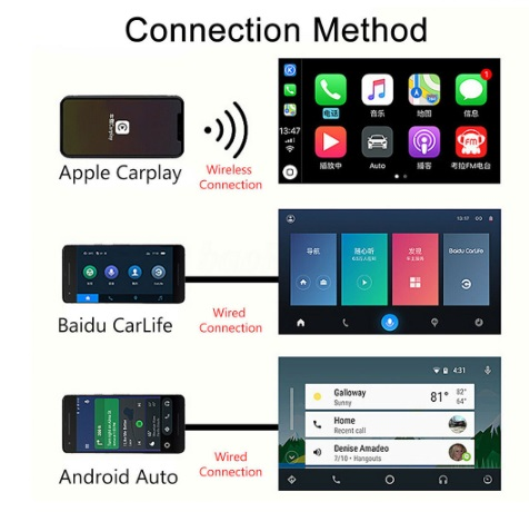 CarPlay/Android Auto adapter connection