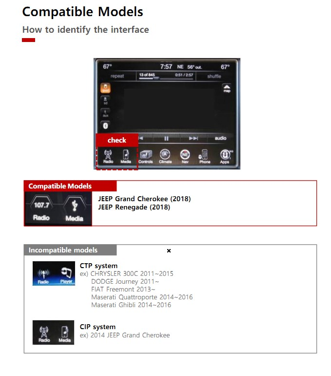 How to check the interface compatibility