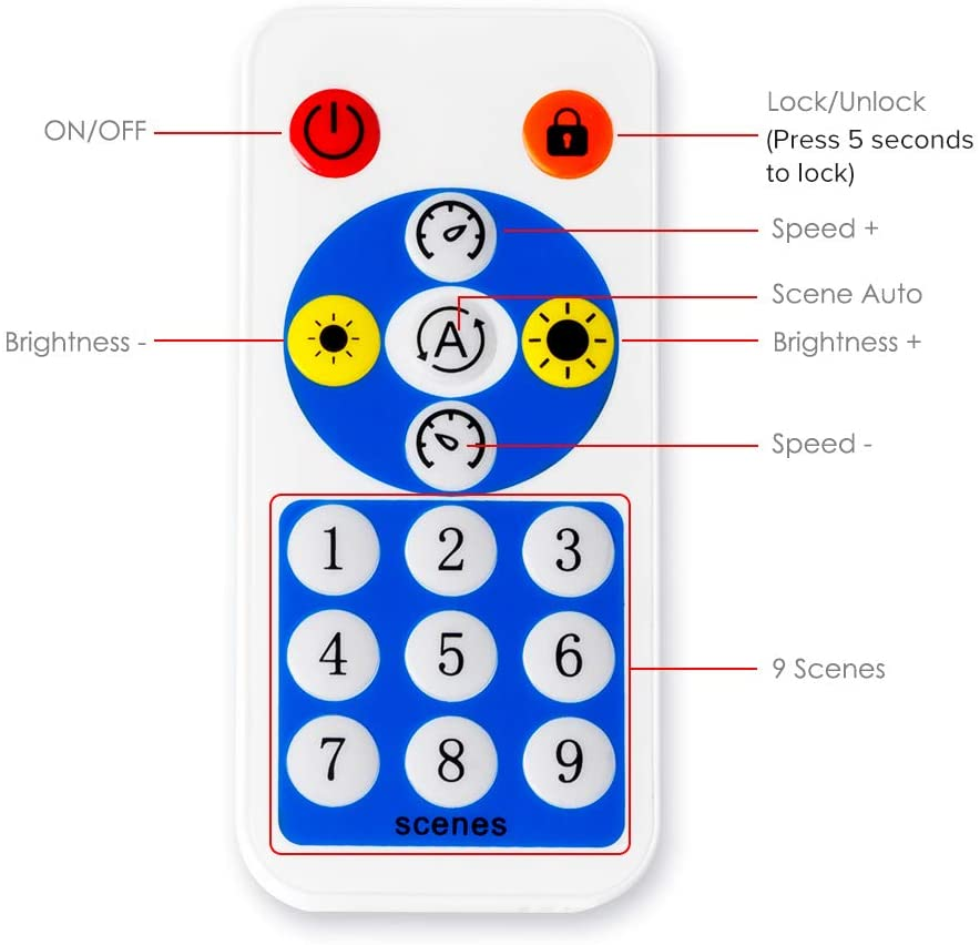 How to use buttons on remote control